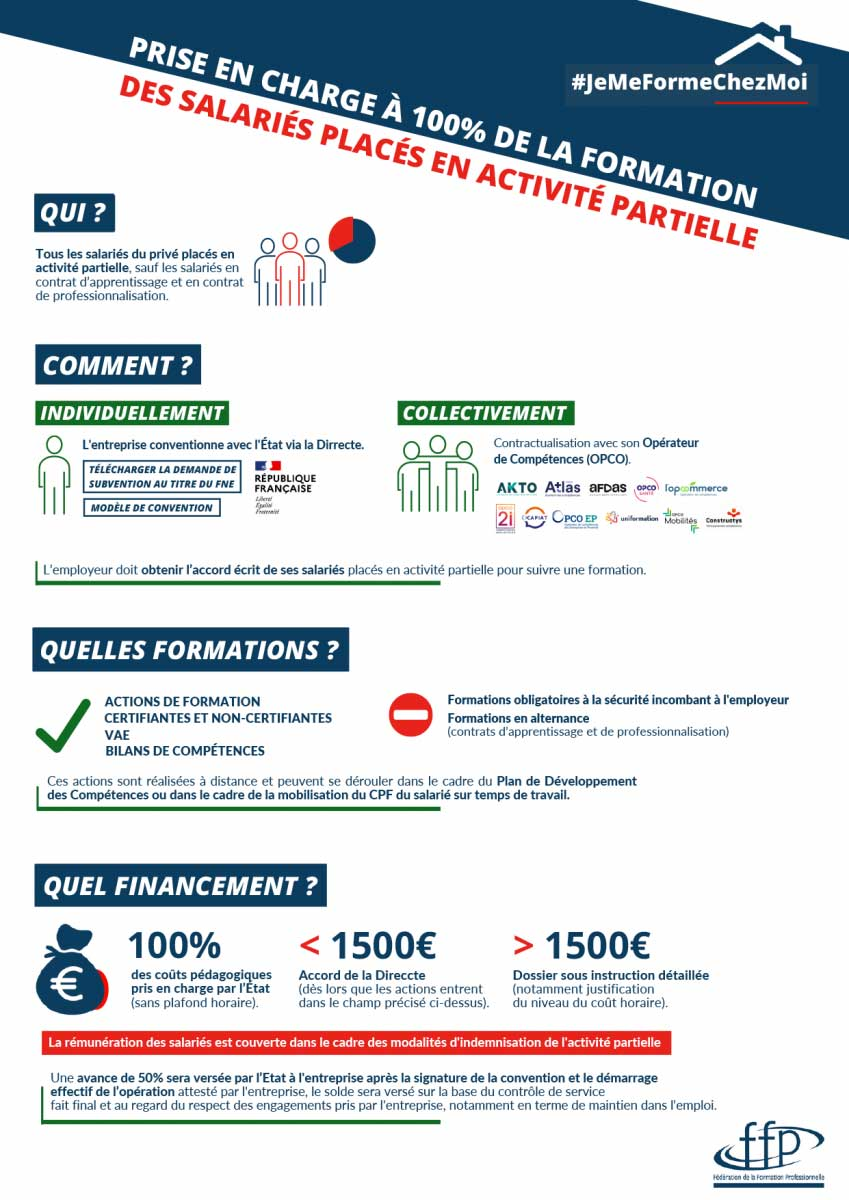 Infographie FNE formation FFE